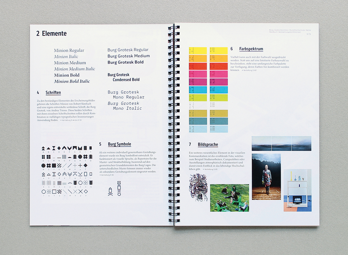 Manual and Type Specimen for the visual identity of Burg Giebichenstein University of Art and Design Halle Concept and design: Wolfgang Hückel, Wolfgang Schwärzler and Andrea Tinnes
